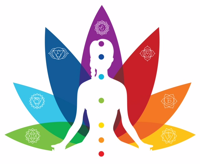 Working With Chakras, Sound and Colour Workshop